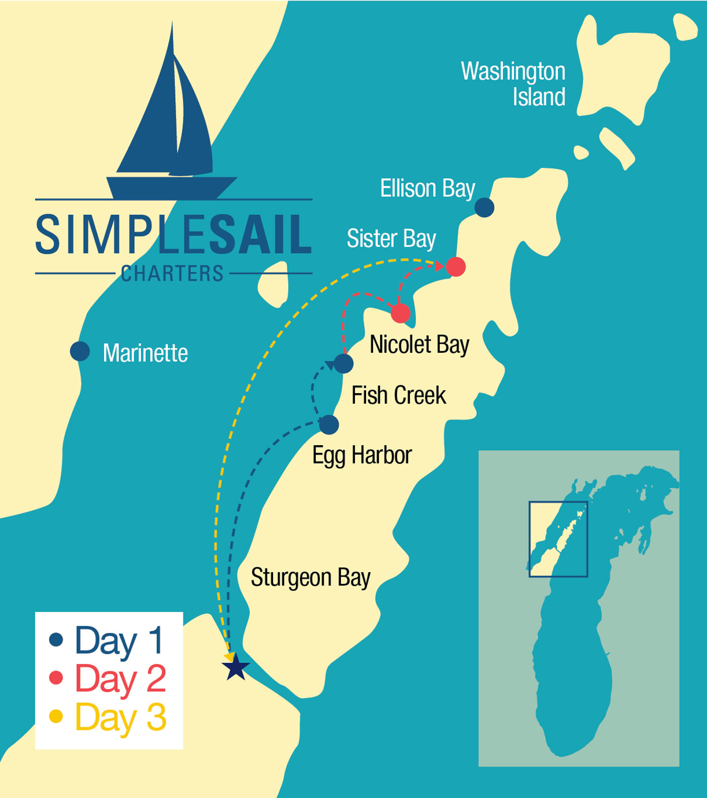 SimpleSail Charters Door County - Home